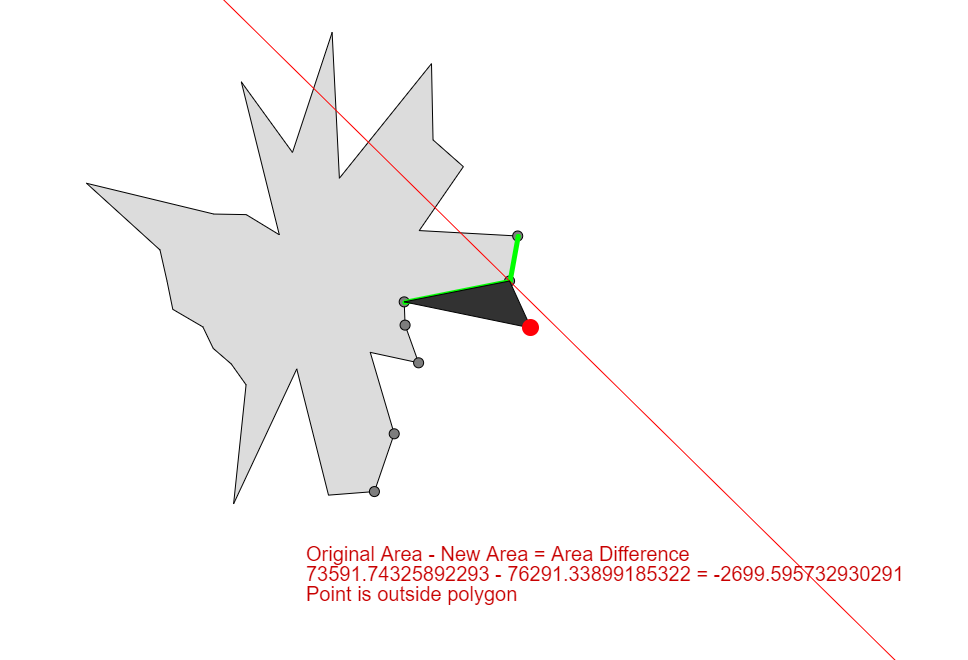 Area Point Inside Algorithm