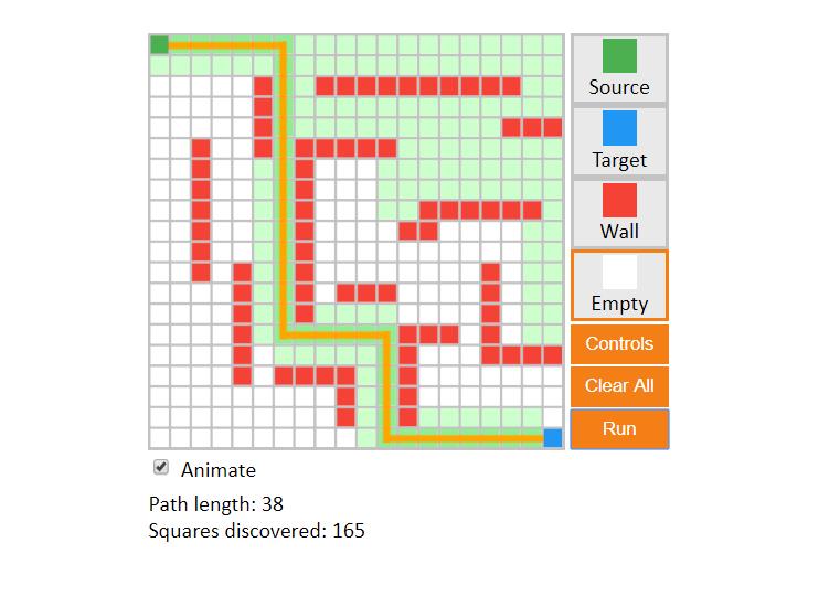 A* algorithm visualized