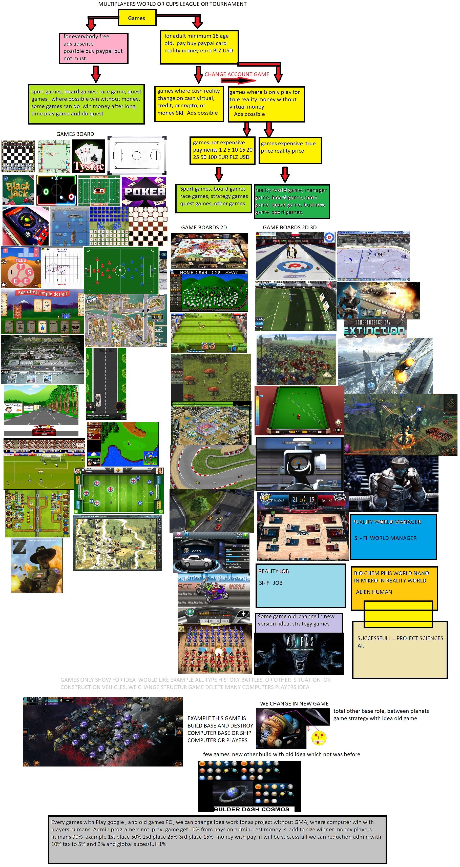 Platform Games Project 1