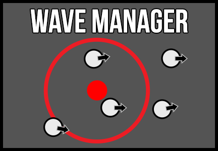 Tower Defence Wave Manager ($4.99)