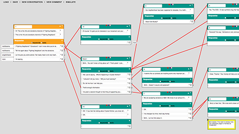 Our in-house narrative editor designed for Unity