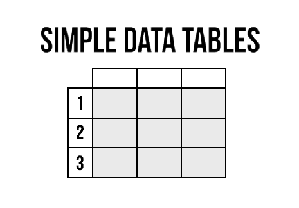 Simple Data Tables Asset ($4.99)