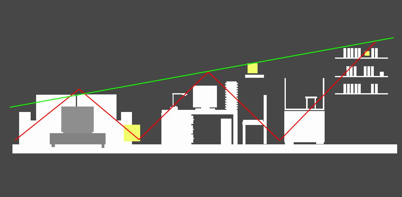 Shadow Prototype Breakdown