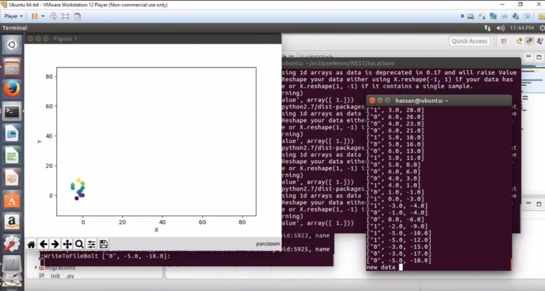Unity Machine Learning With Big Data