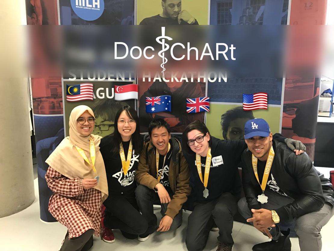 DocChARt