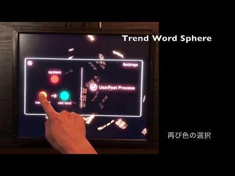 Trend Word Sphere