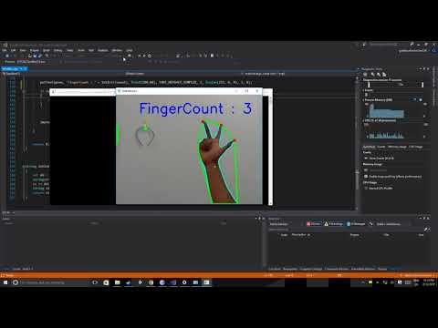 Finger Counting Algorithm with OpenCV
