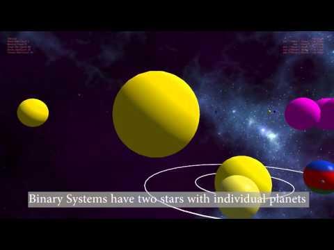 Galaxy Generation Project