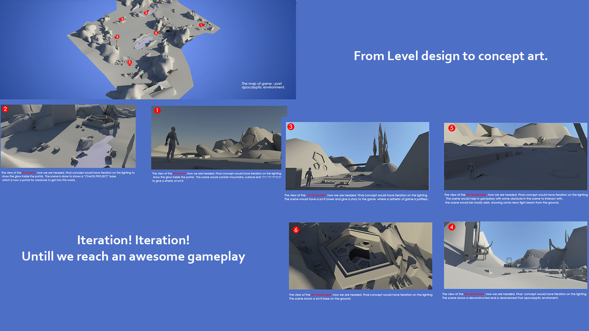 From Game design to concept to gameplay!