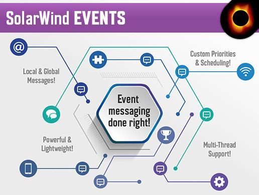 SolarWind Events plugin