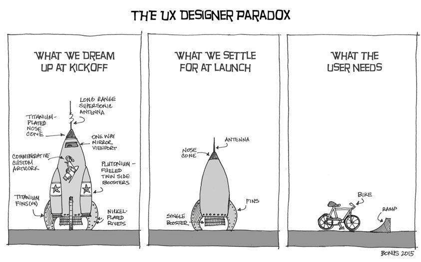 Programmer Experience — why UX matters everywhere