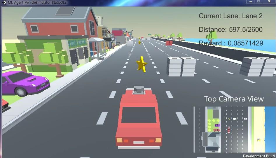 Vehicle Environment Static Environment