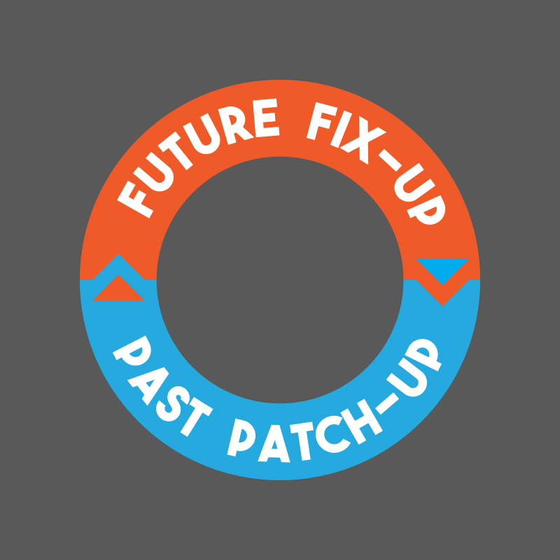 Future Fix-up Past Patch-up