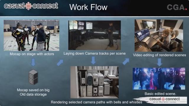 Unity VR 技术与电影《头号玩家》