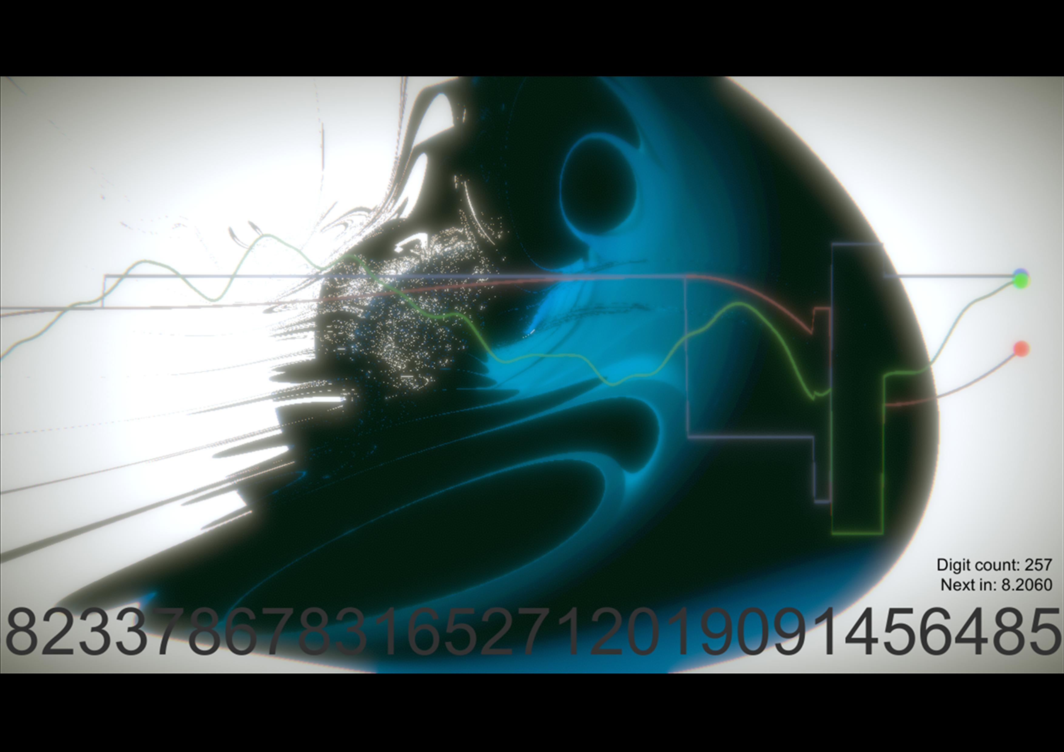Animating Pi