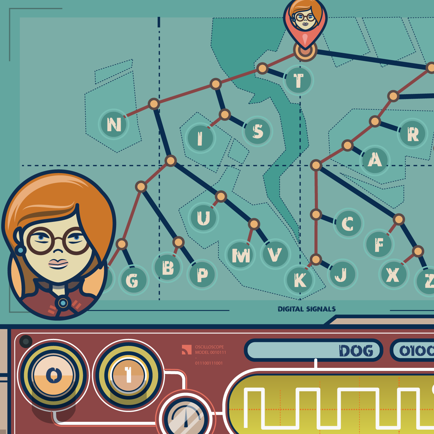 Legends of Learning: Digital Signals