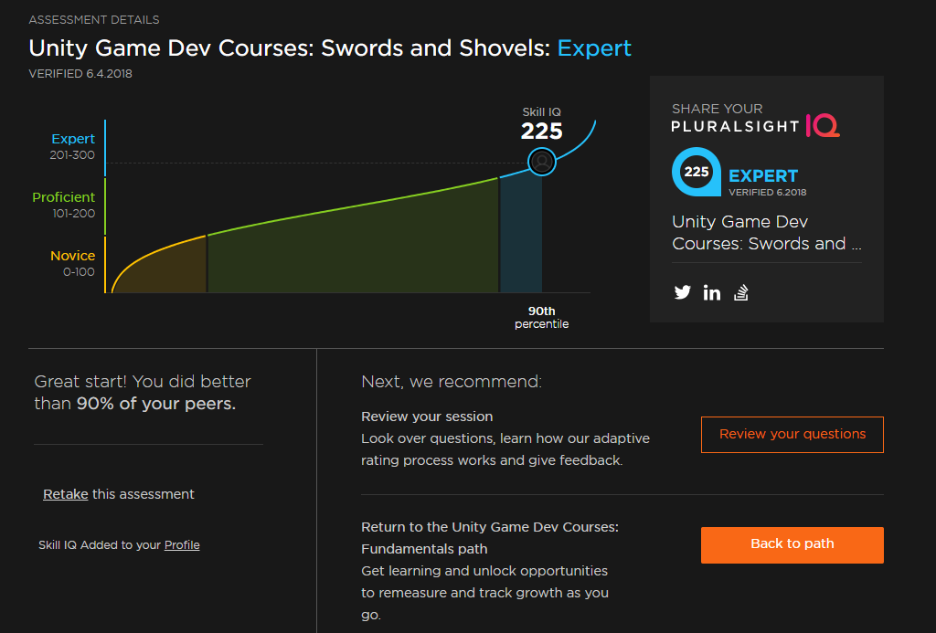 Unity Game Dev Course, Sword and Shovels, Pre-Test results.