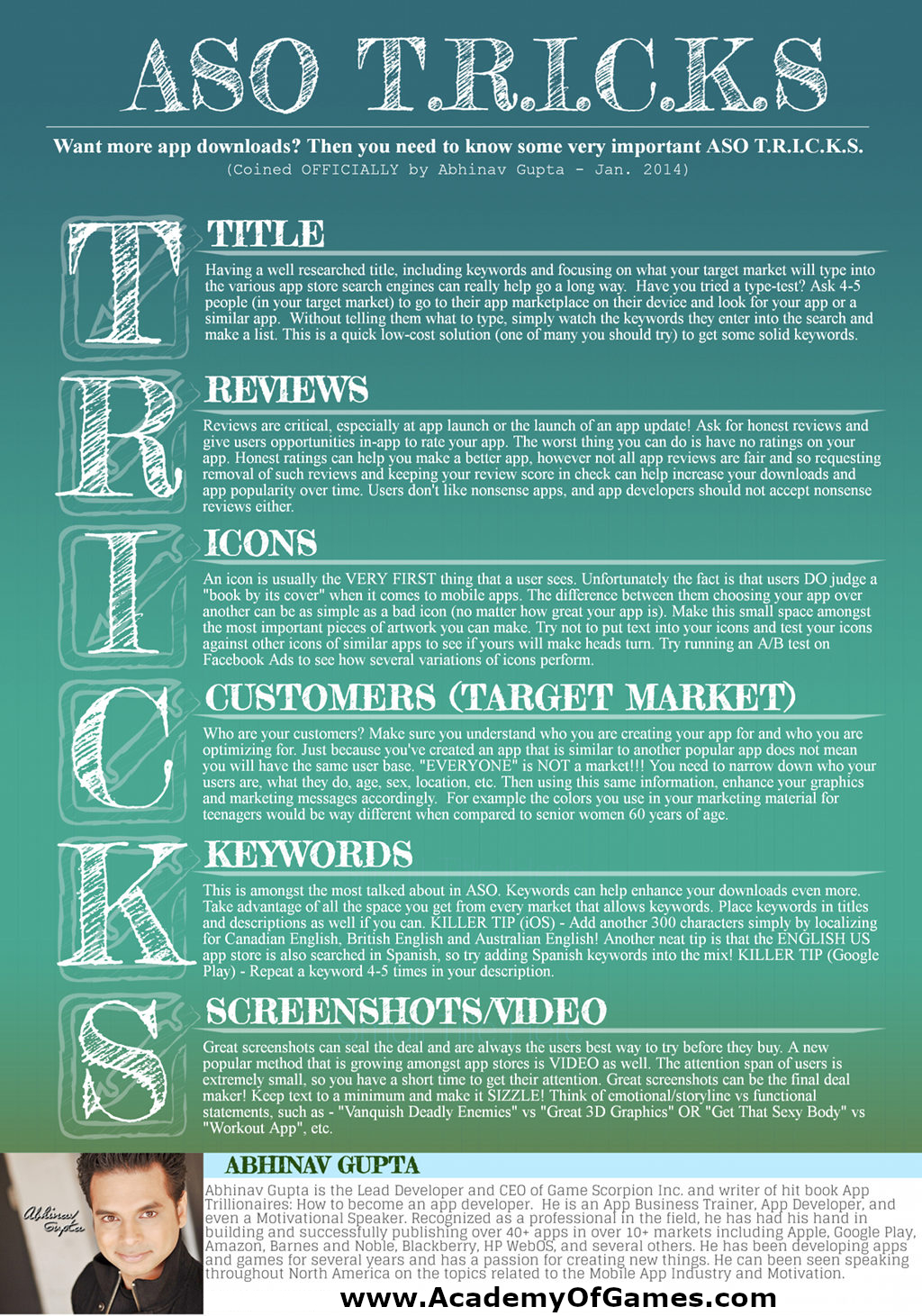 6 ASO (App Store Optimization) T.R.I.C.K.S. To Stand Out From The Crowd!