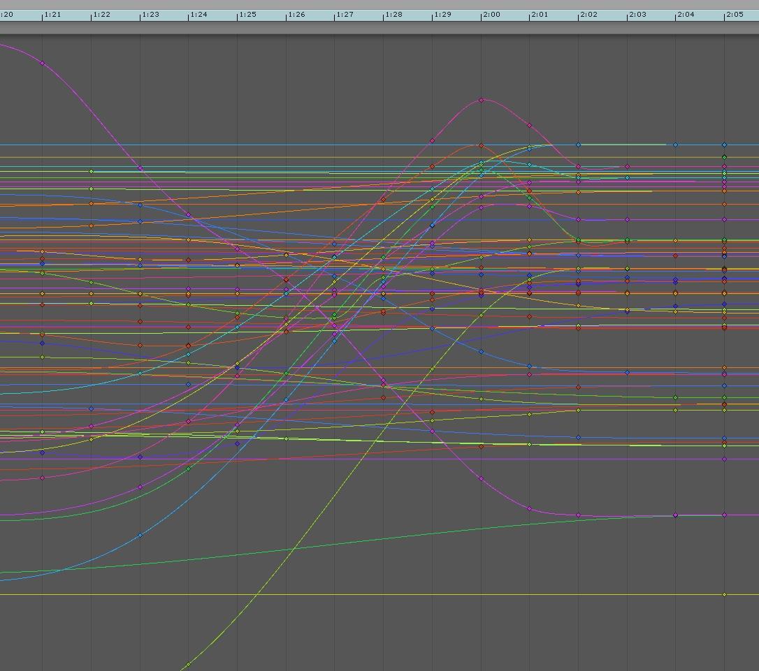 Editing Motion