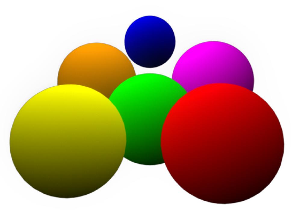 Evo Framework
