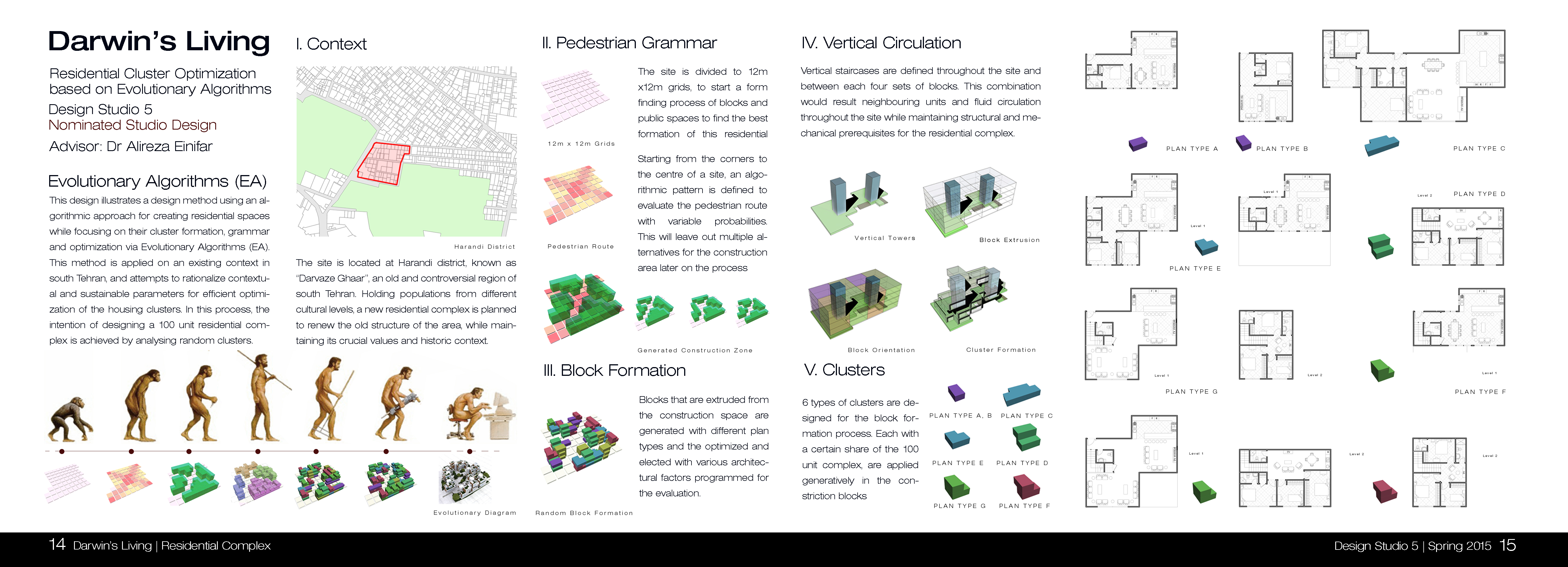 Residential Cluster Optimization via Evolutionary Algorithms
